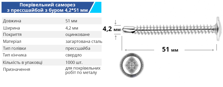 4 2 51 pres sverlo ukr - Надійні саморізи гуртом за вигідними цінами