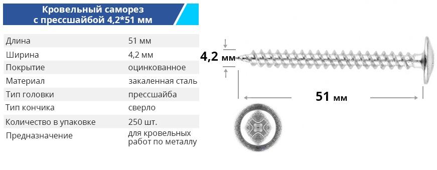 4 2 51 pressі - Саморезы кровельные