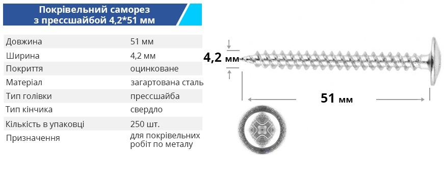 4 2 51 pressі ukr - Надійні саморізи гуртом за вигідними цінами