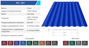 RFS 20 1 1 300x163 - TM BUDMONSTER