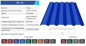 RFS 35 300x163 - TM BUDMONSTER
