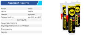 BM akryl ukr 300x117 - TM BUDMONSTER