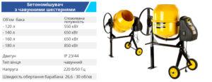 Bm 125L2Bm 125L2 ukr 300x117 - TM BUDMONSTER