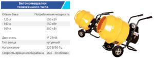 Bm 125L telejechnigo typa 300x117 - TM BUDMONSTER