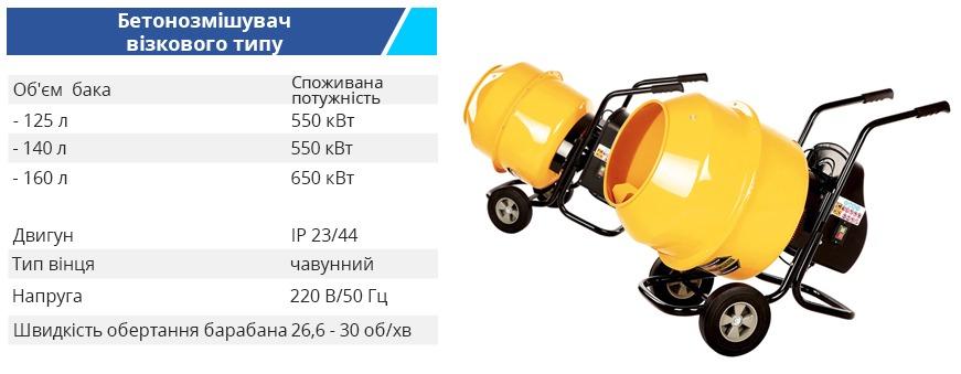 Bm 125L telejechnigo typa ukr - Бетономешалки Budmonster