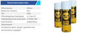 Pena 300 ml ukr 300x117 - TM BUDMONSTER