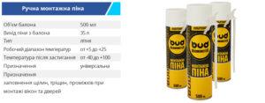 Pena 500 ml ukr 300x117 - TM BUDMONSTER