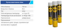 Pena 750 ml ukr 300x117 - TM BUDMONSTER