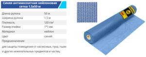 Setka steklo 1 50 120g blue 300x117 - TM BUDMONSTER