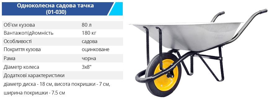Tachka 01 030 1 - Тачки Budmonster