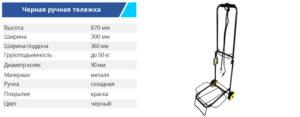 Telejka Black 87 30 36 300x117 - TM BUDMONSTER