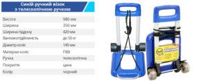 Telejka blue 98 42 35 1 300x117 - TM BUDMONSTER